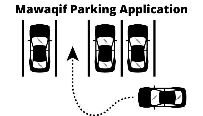 What is Mawaqif parking application